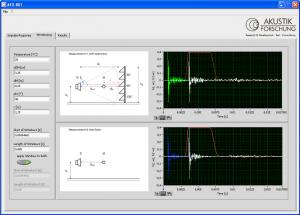 Oberfläche Software Schallabsorptionsmessgerät