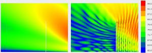 Numerische Modellierung der Schallausbreitung an komplexen Strukturen mit BEM