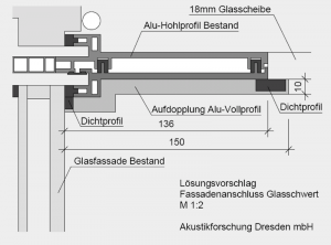 Acoustic design of special building elements with respect to airborne sound insulation, impact sound insulation and structure-borne sound isolation/ vibration isolation - connection between building facade to glass sword
