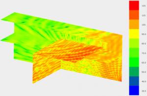 Numerische Modellierung und Visualisierung der Schallabstrahlung und Schallausbreitung mit BEM