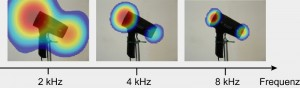 Optimization of spatial resolution of sound source localization