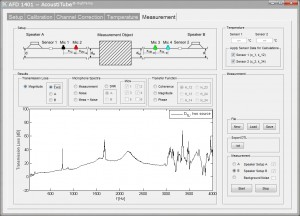 software interface for test setup of mufflers and silencers