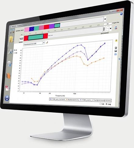 Software AlphaCell zur vibroakustischen Bewertung von Mehrschichtsystemen