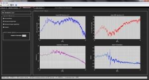 Oberfläche Software zur Messung von Schallabsorptionsgrad in situ