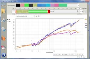 Schalldämmung eines zweischaligen Wandaufbaus (Stahlblech-poröser Absorber-Stahlblech) mit und ohne Gewindebolzen - Vergleich von Berechnungsergebnissen der Software AlphaCell mit Ergebnissen von Prüfstandsstandsmessungen