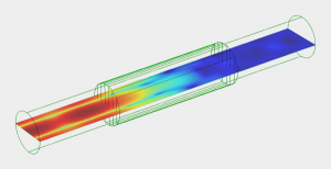 acoustic design and optimization of a muffler by numerical FEM calculation