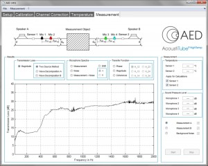 screen shot of software of transmission tube for measurement of characteristic absorber values, transmission coefficient and sound insulation