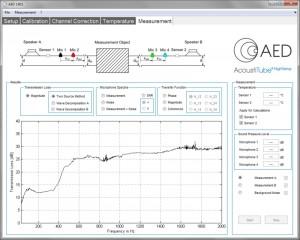 Oberfläche Software Transmissionsrohr zur Messung von Absorberkennwerten, Transmissionsgrad und Schalldämmung